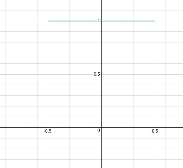 Uncategorized – Maister's Graphics Adventures